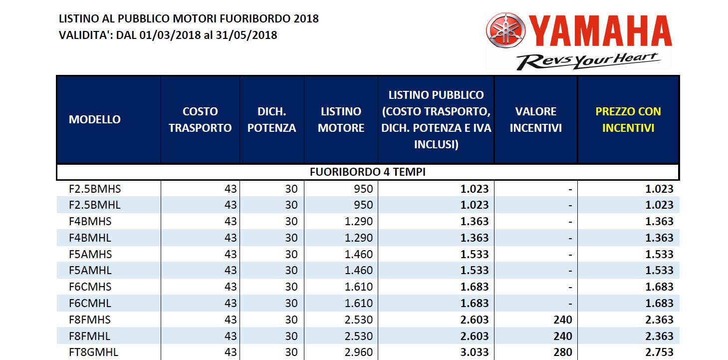 prezzi incentivi yamaha marine companymarine venezia 2018