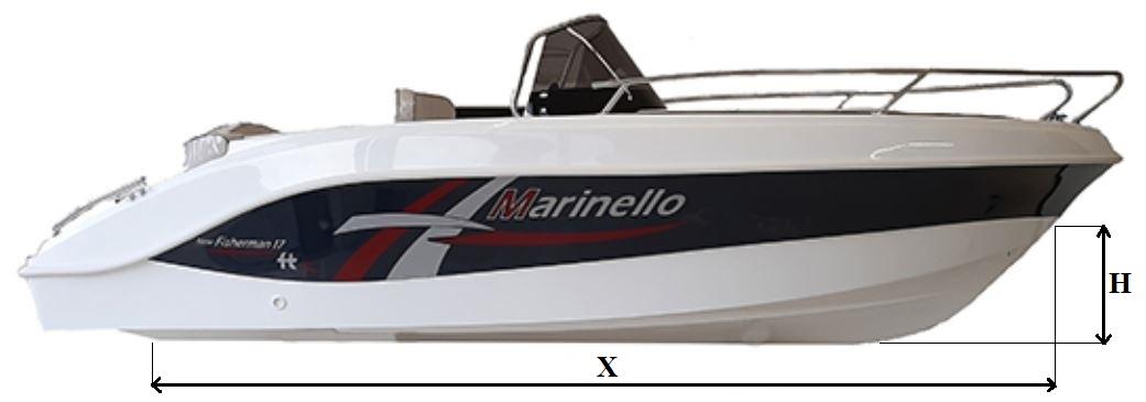 Misure fisherman 17 Marinello per carrello